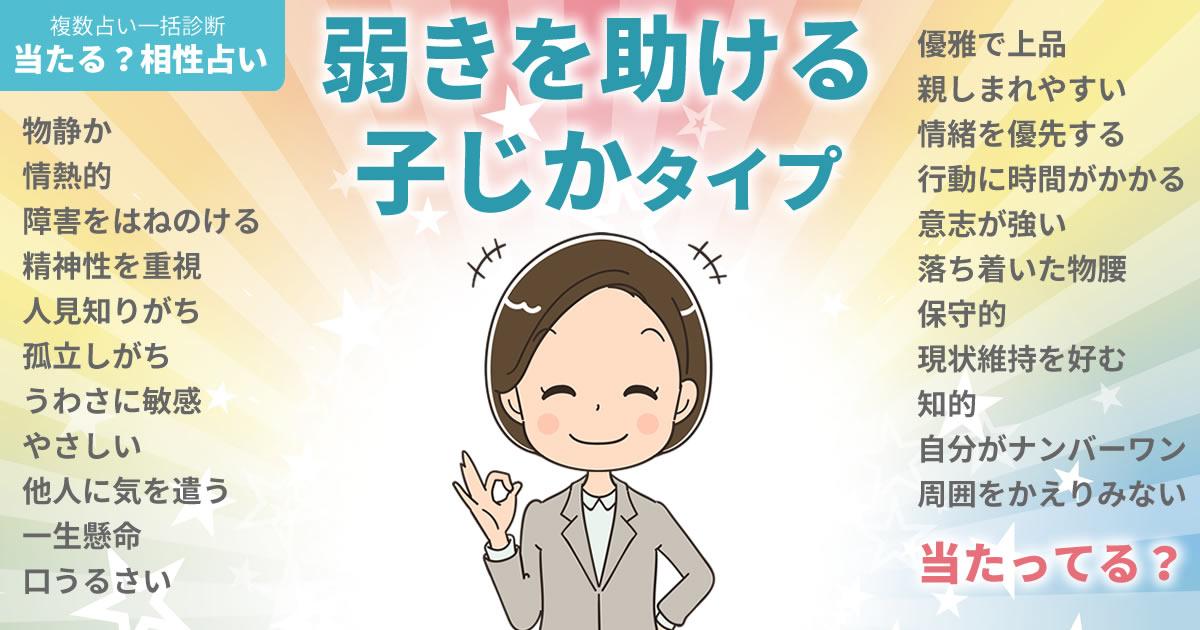 安室奈美恵さんの占いまとめ 弱きを助ける子じかタイプ