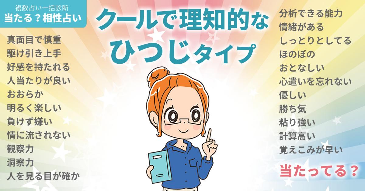 野中美希さんの占いまとめ クールで理知的なひつじタイプ