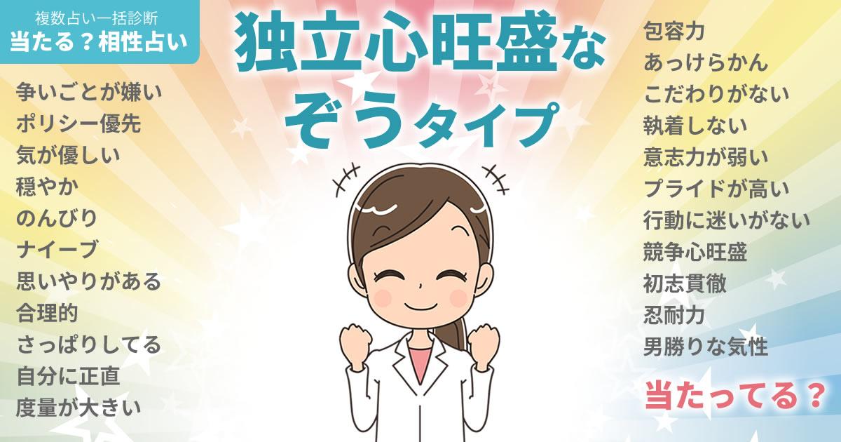石川恋さんの占いまとめ 独立心旺盛なぞうタイプ