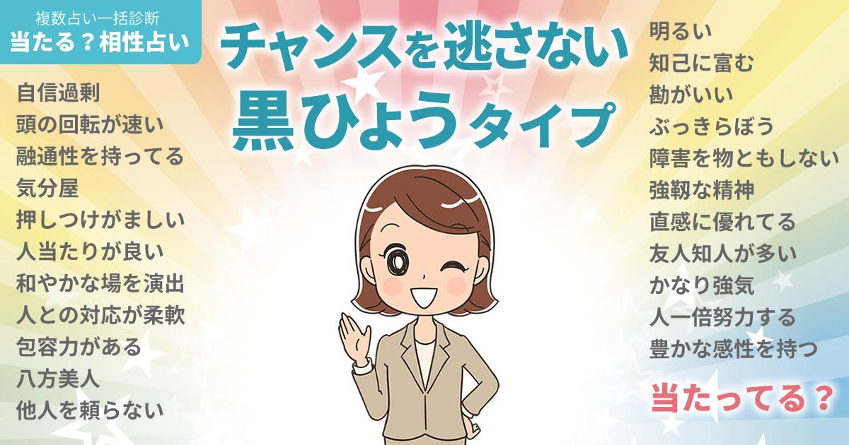 戸田菜穂さんの占いまとめ チャンスを逃さない黒ひょうタイプ