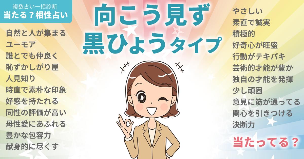 矢田亜希子さんの占いまとめ 向こう見ず黒ひょうタイプ