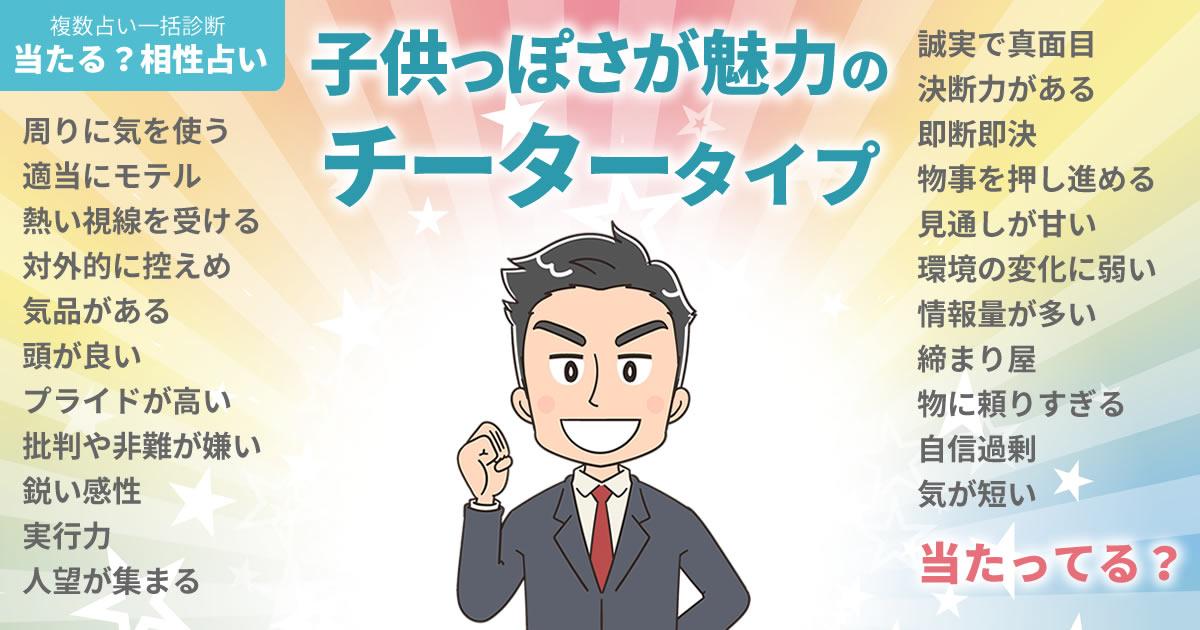 手越祐也さんの占いまとめ 子供っぽさが魅力のチータータイプ