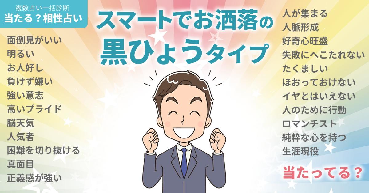 千葉雄大さんの占いまとめ スマートでお洒落な黒ひょうタイプ