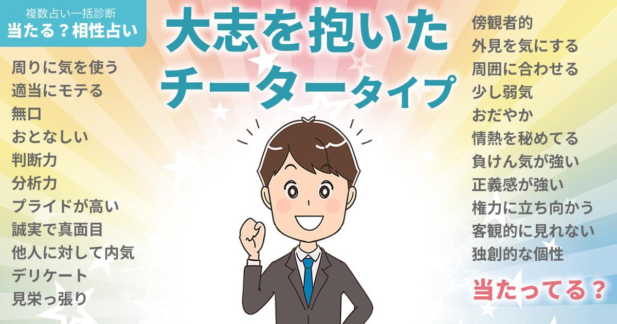 永山瑛太さんの占いまとめ 大志を抱いたチータータイプ