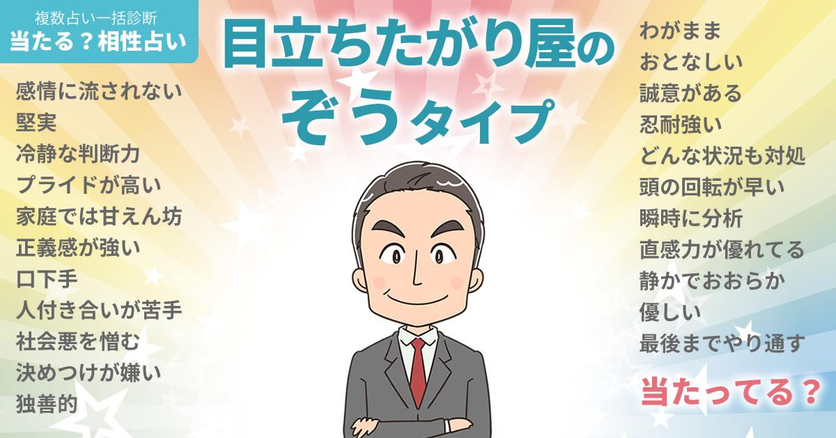 2021年版】 大塚芳忠さんの性格は?複数の占いから診断してみました
