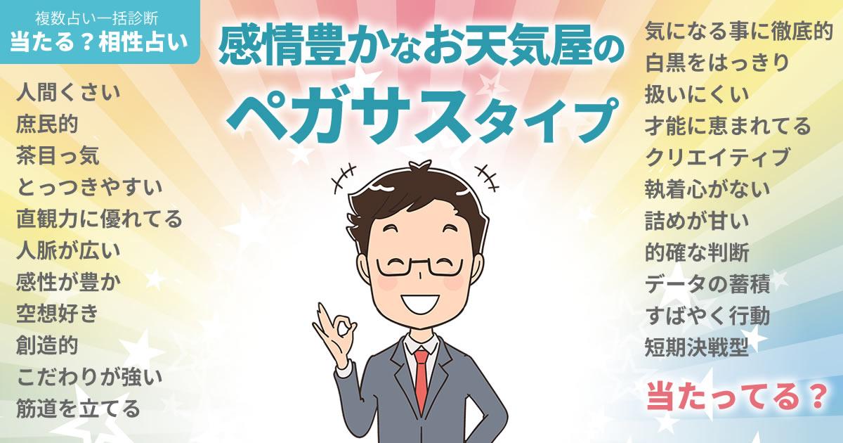 宇佐美吉啓さんの占いまとめ 感情豊かなお天気屋のペガサスタイプ