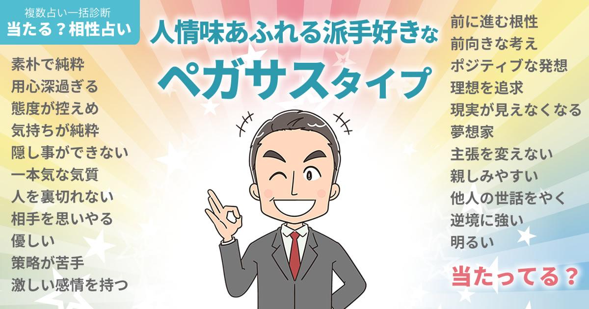 常田大希さんの占いまとめ 人情味あふれる派手好きなペガサスタイプ