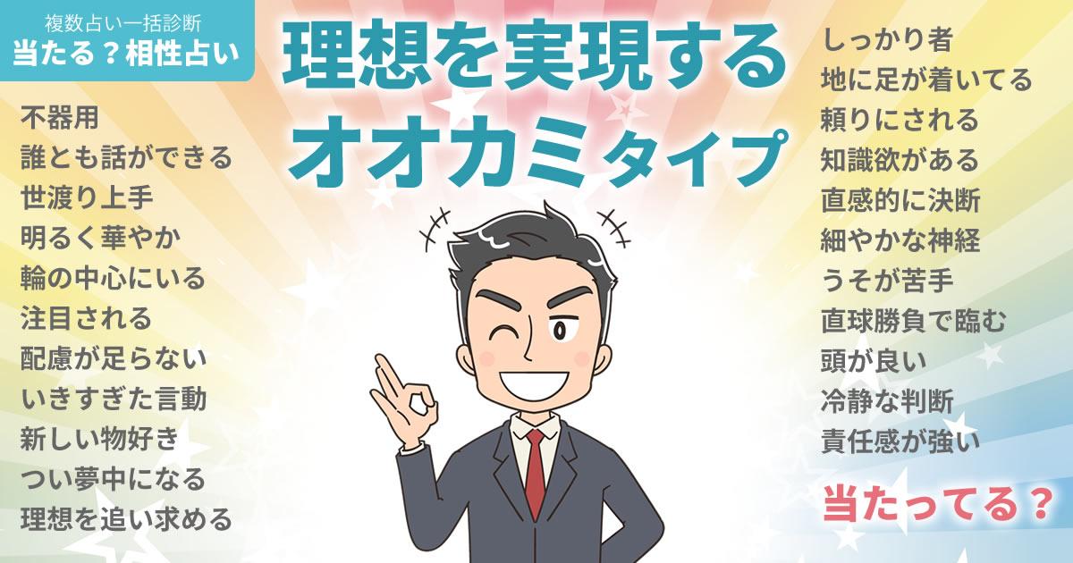 窪田正孝さんの占いまとめ 理想を実現するオオカミタイプ