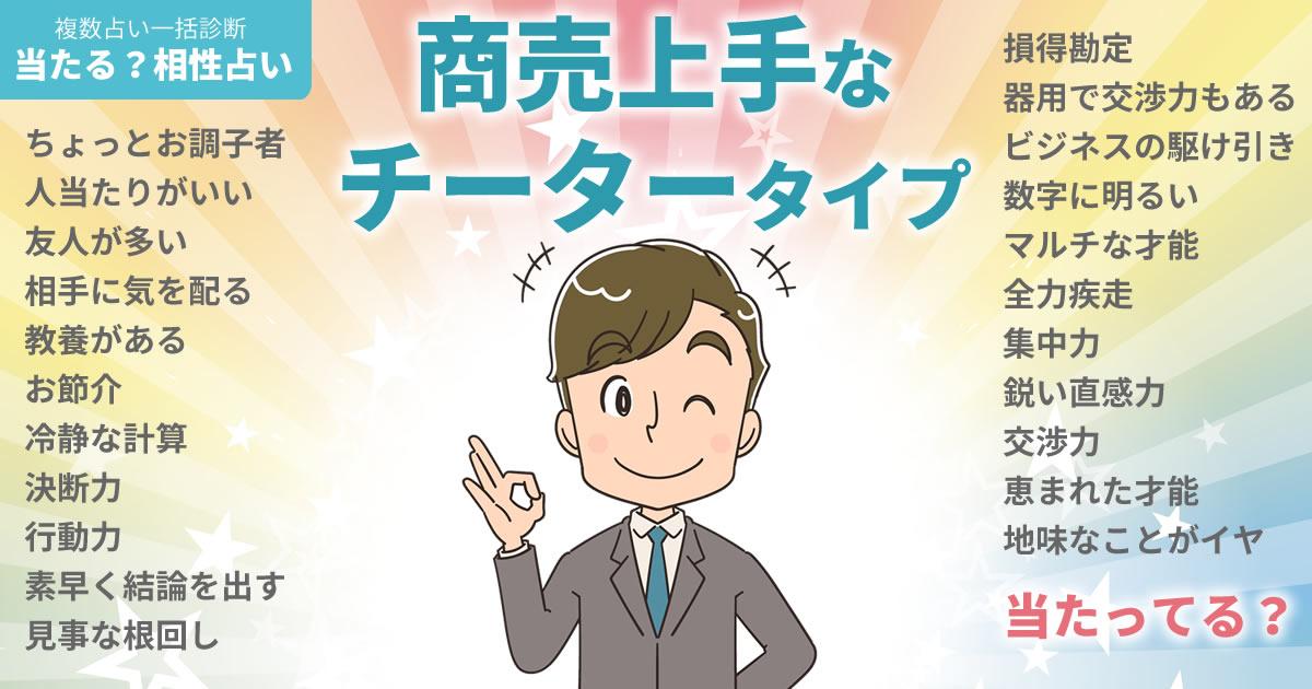 神宮寺勇太さんの占いまとめ 商売上手なチータータイプ