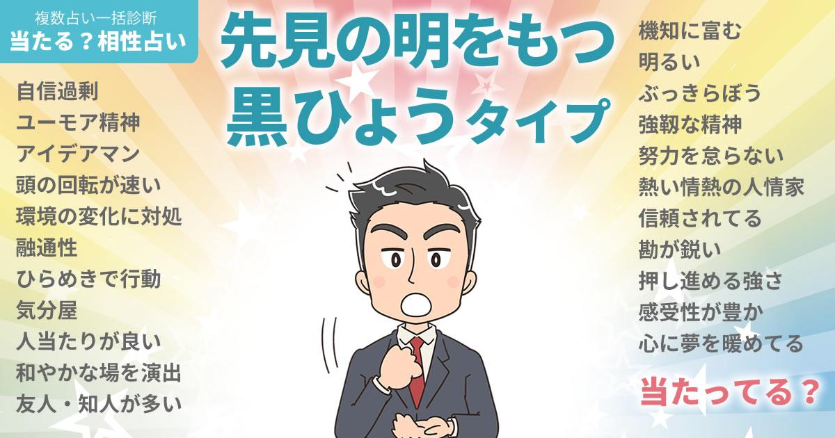 喜矢武豊さんの占いまとめ 先見の明をもつ黒ひょうタイプ