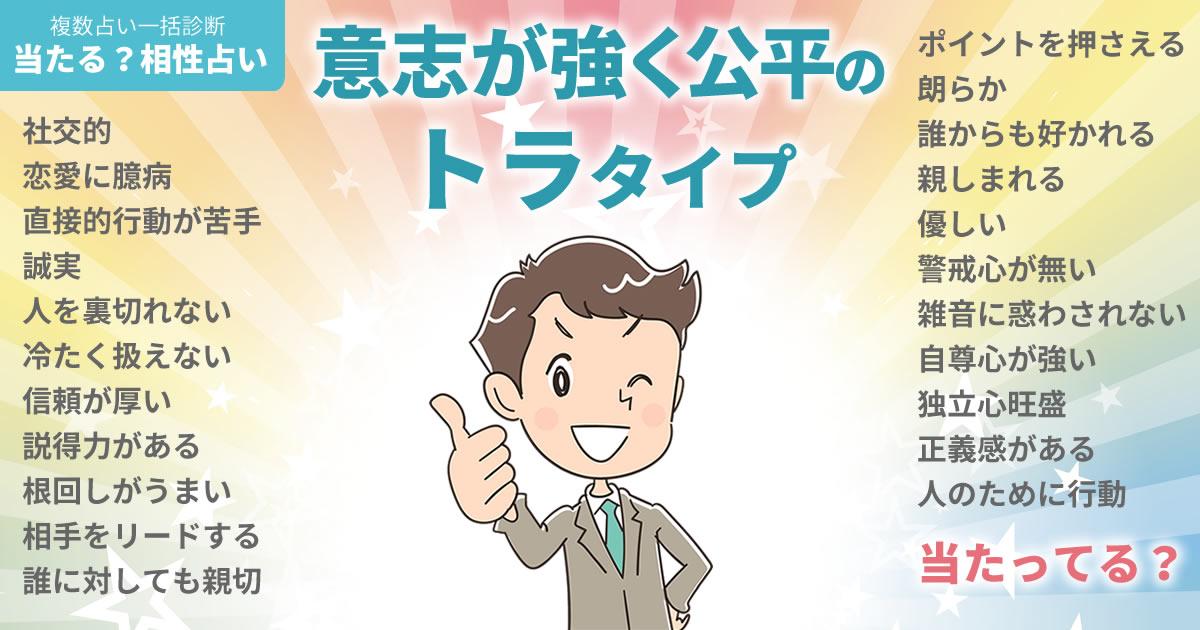 新田真剣佑さんの占いまとめ 意志が強く公平なトラタイプ