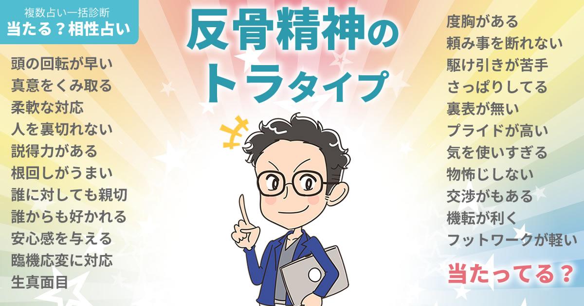 吉沢亮さんの占いまとめ 反骨精神のトラタイプ